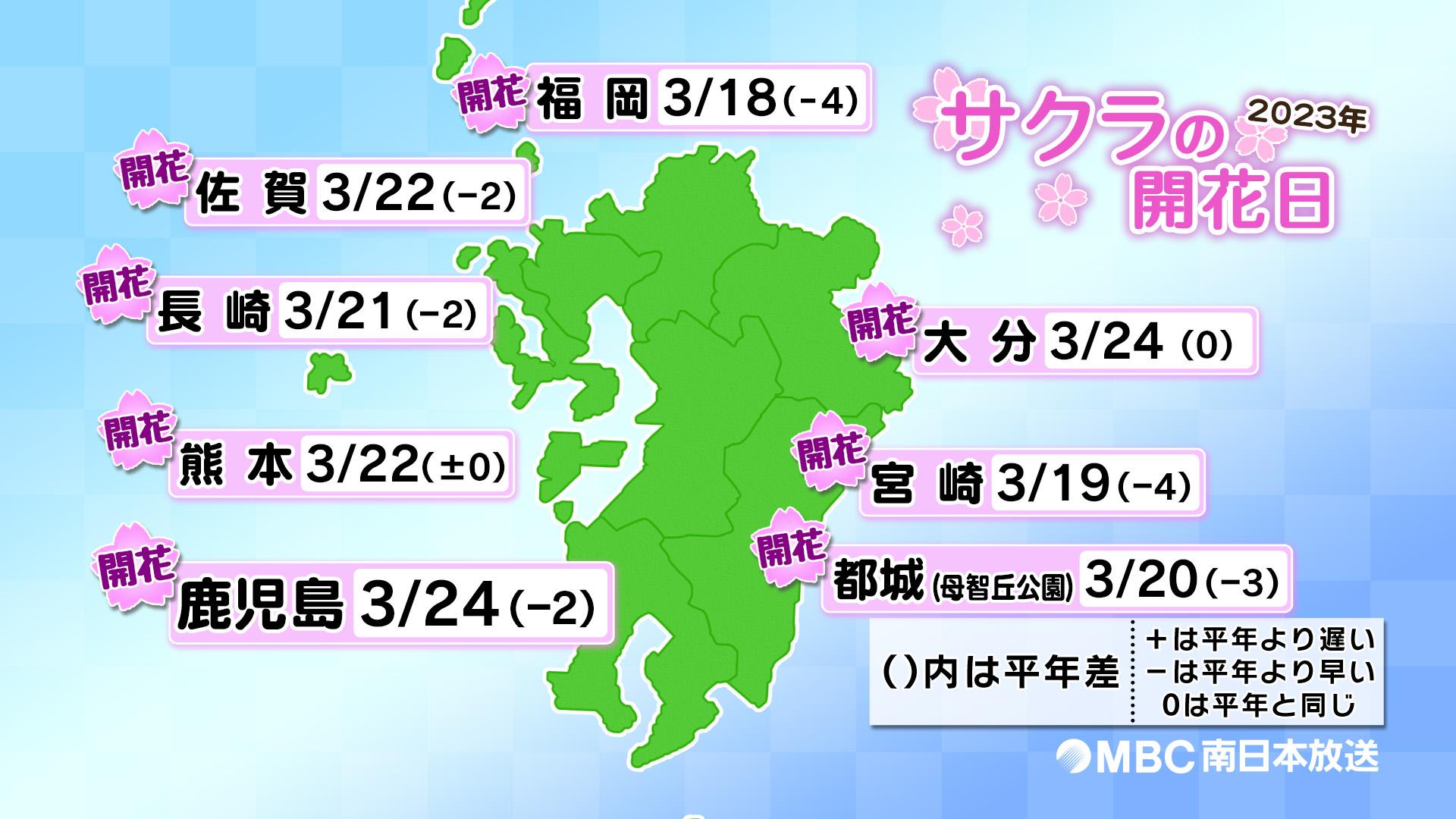 天気 予報 鹿児島