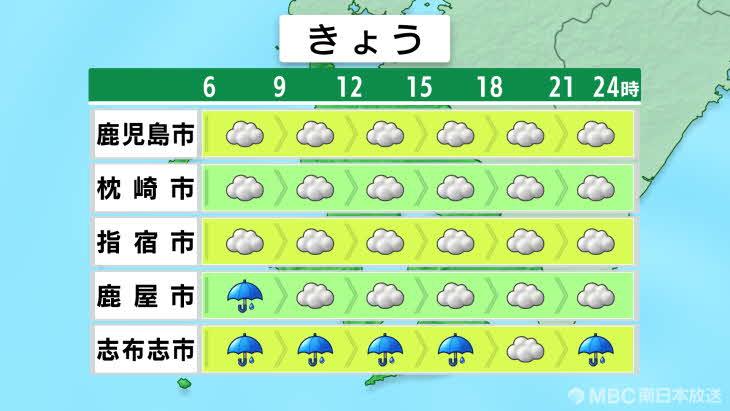 MBC天気・気象情報